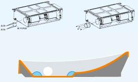 格力独特的接水盘凹槽设计
