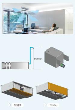 格力中央空调室内机风机安装板独特设计